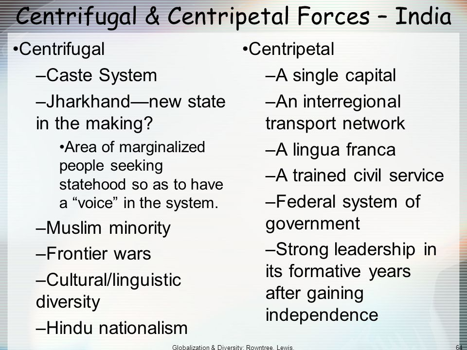 Centrifugal & Centripetal Forces – India