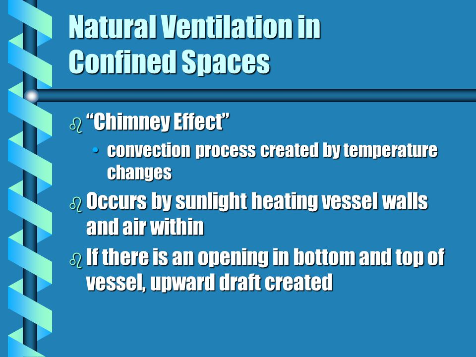 Natural Ventilation in Confined Spaces