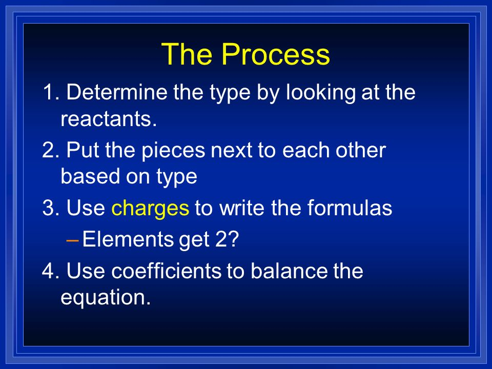 The Process 1. Determine the type by looking at the reactants.