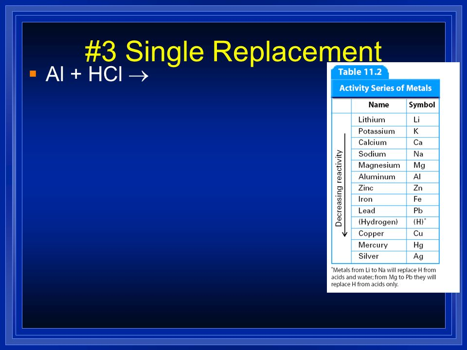 #3 Single Replacement Al + HCl ®