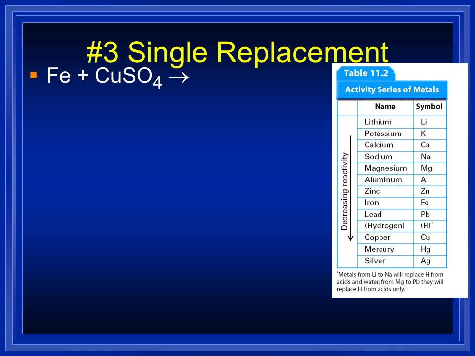 #3 Single Replacement Fe + CuSO4 ®