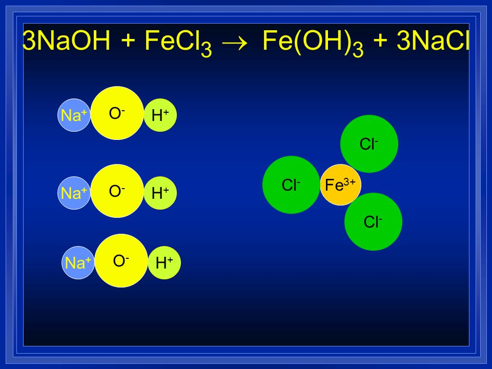 3NaOH + FeCl3 ® Fe(OH)3 + 3NaCl