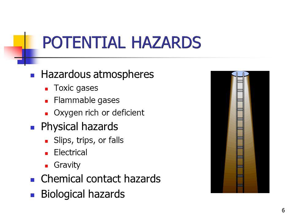 POTENTIAL HAZARDS Hazardous atmospheres Physical hazards