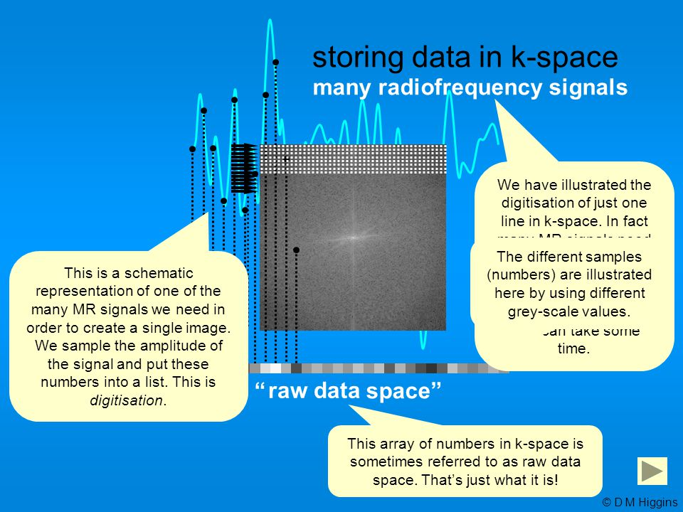 many radiofrequency signals
