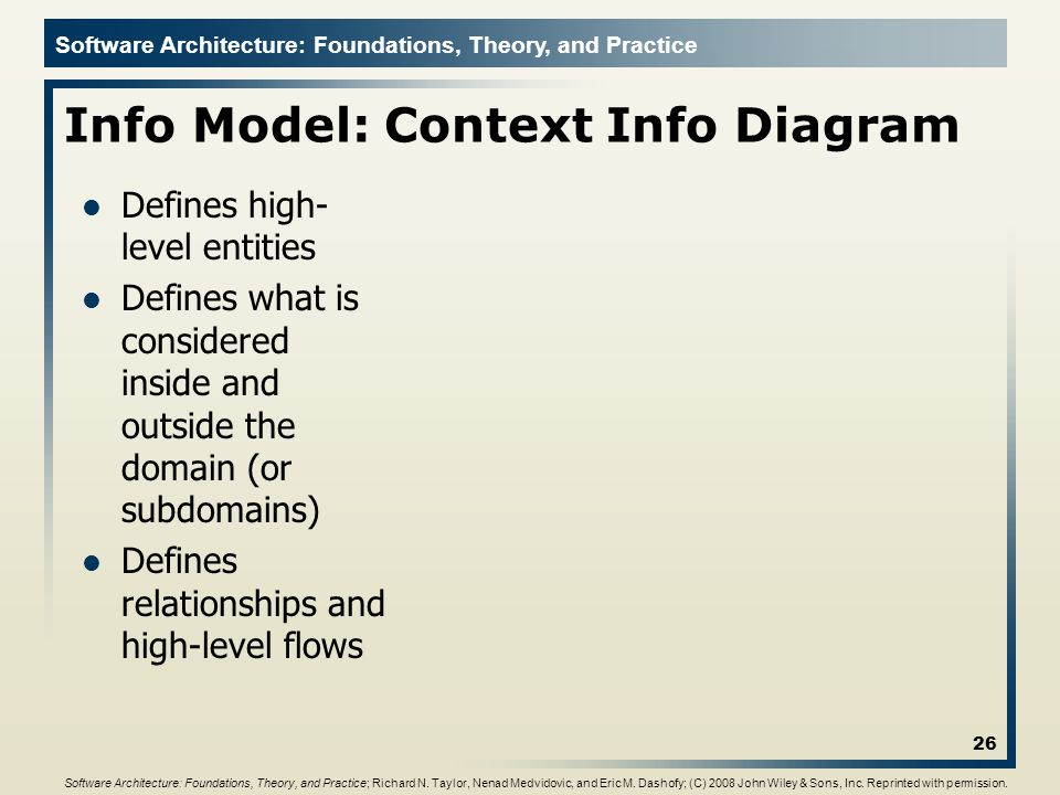 Info Model: Context Info Diagram