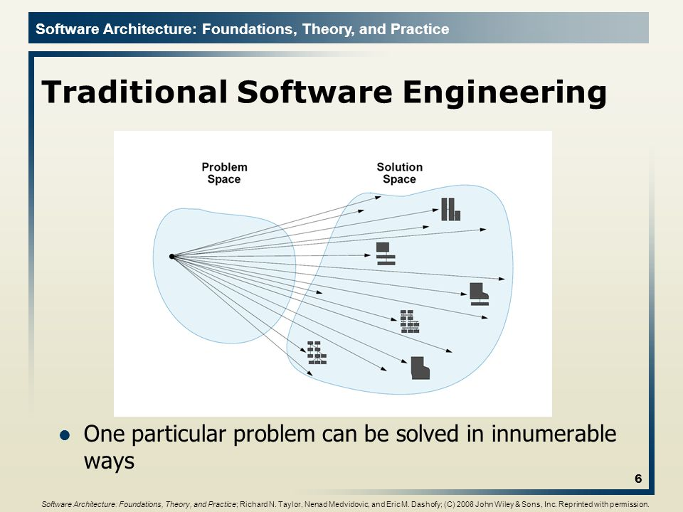 Traditional Software Engineering