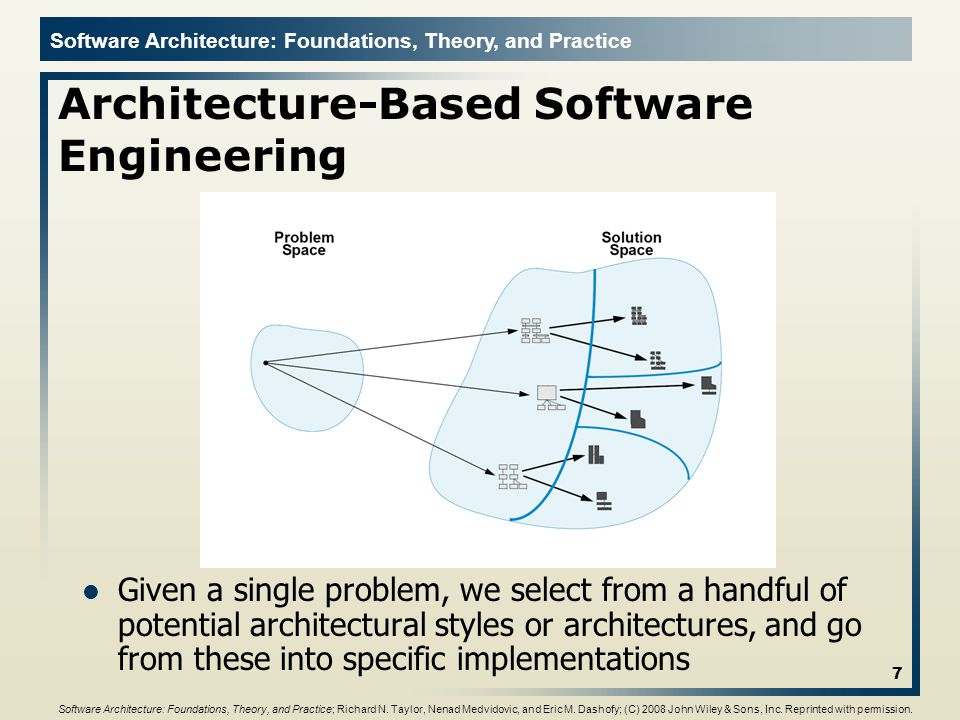 Architecture-Based Software Engineering
