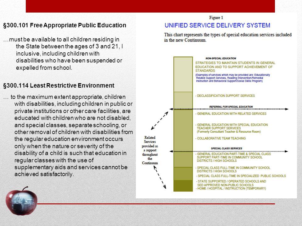 §300.101 Free Appropriate Public Education