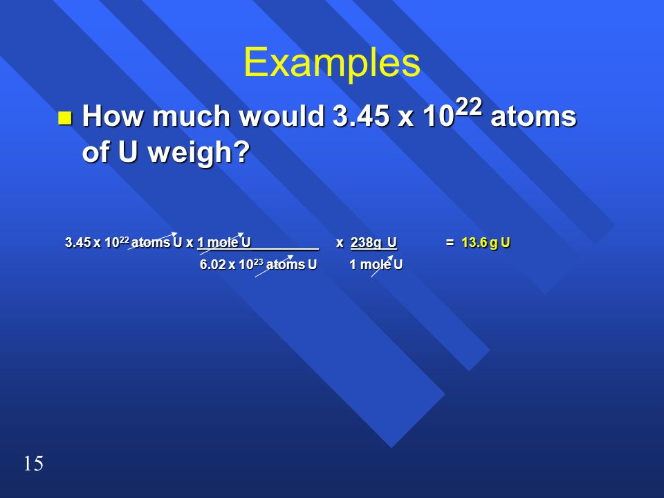 Examples How much would 3.45 x 1022 atoms of U weigh
