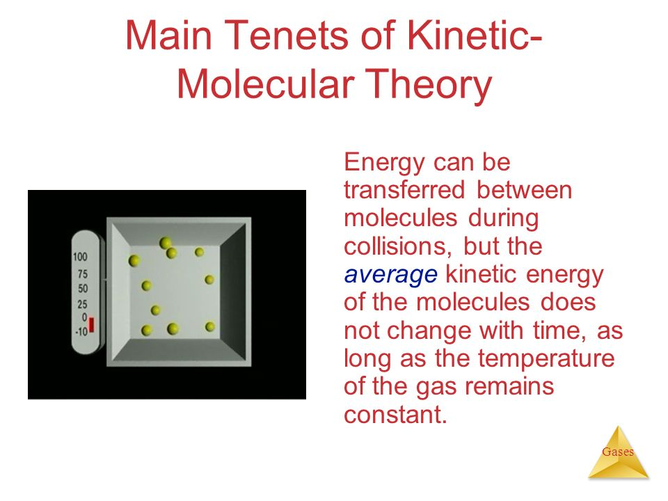 Main Tenets of Kinetic-Molecular Theory