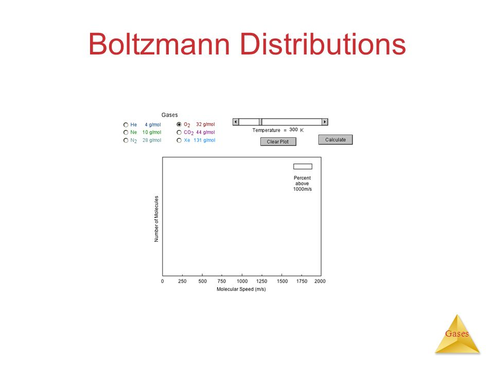 Boltzmann Distributions