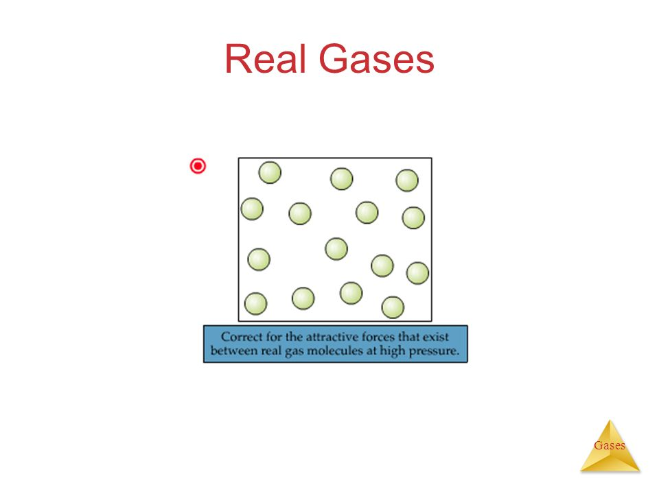 Real Gases