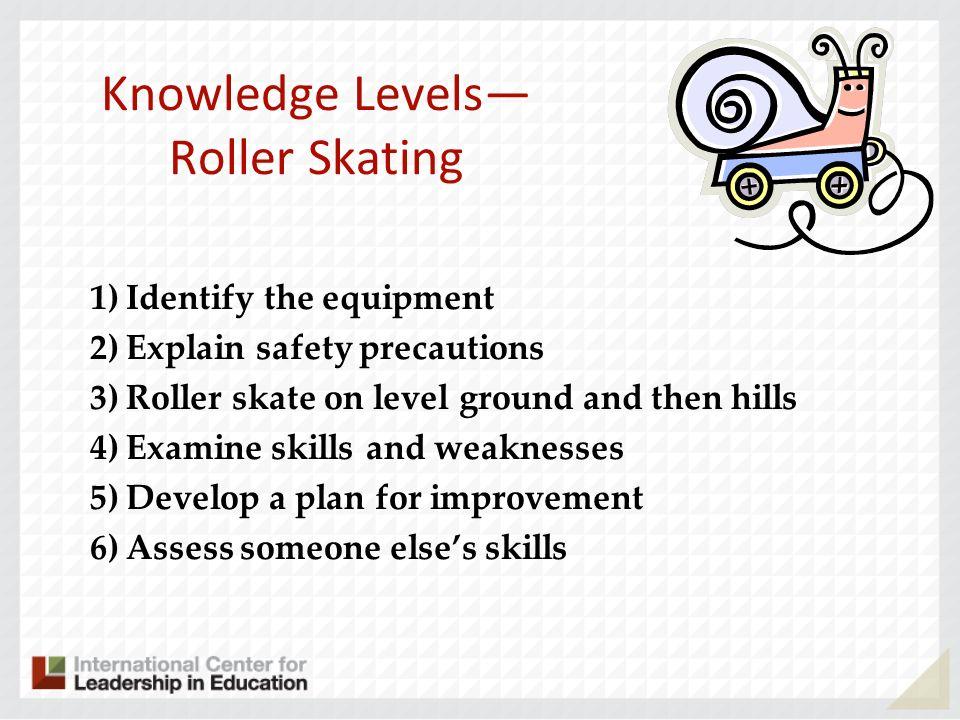 Knowledge Levels— Roller Skating