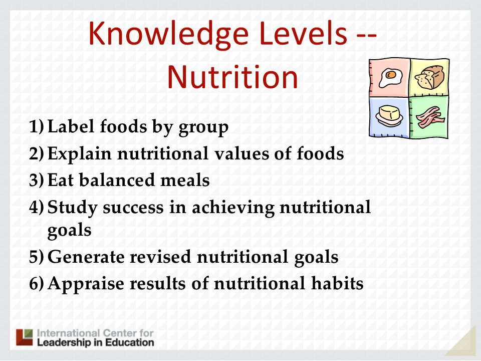 Knowledge Levels -- Nutrition