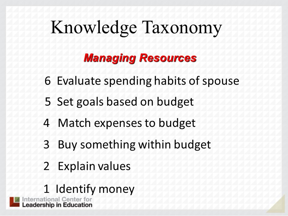 Knowledge Taxonomy 6 Evaluate spending habits of spouse