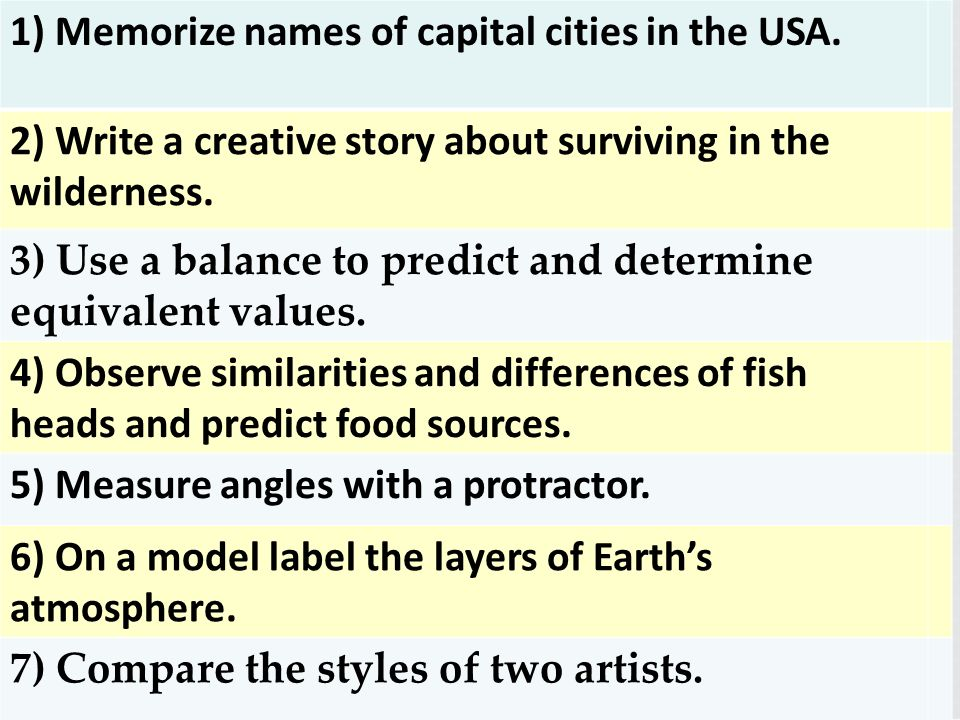 1) Memorize names of capital cities in the USA.