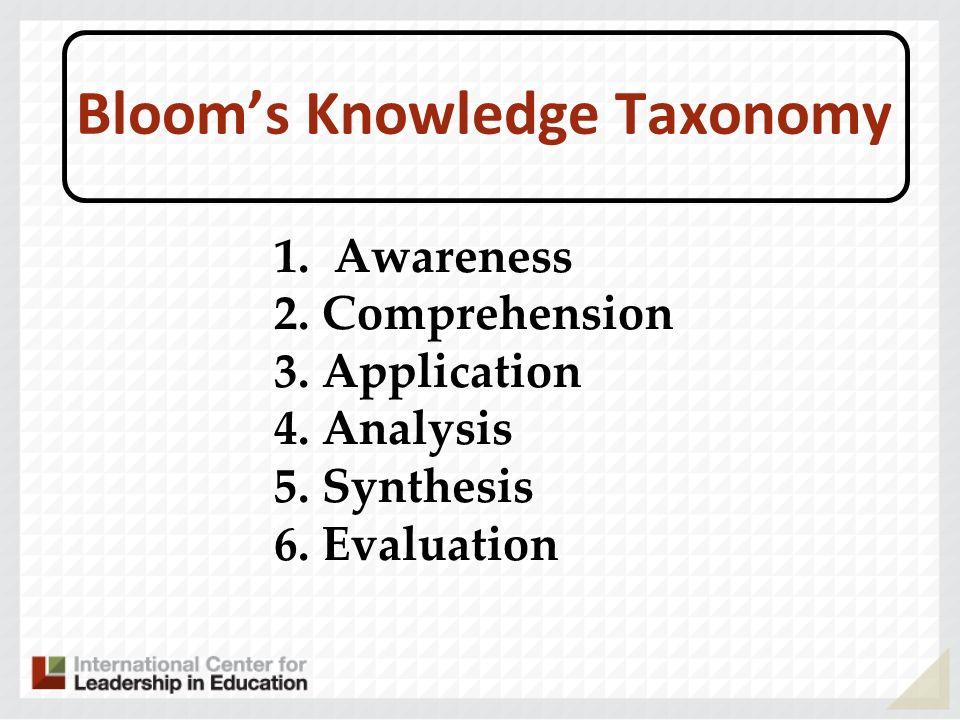 Bloom's Knowledge Taxonomy