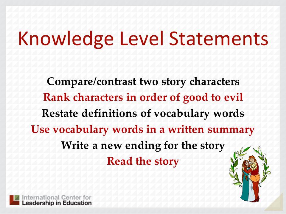 Knowledge Level Statements