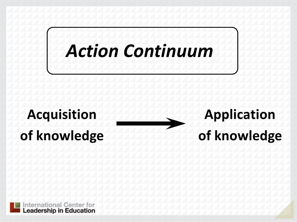 Acquisition of knowledge Application Action Continuum