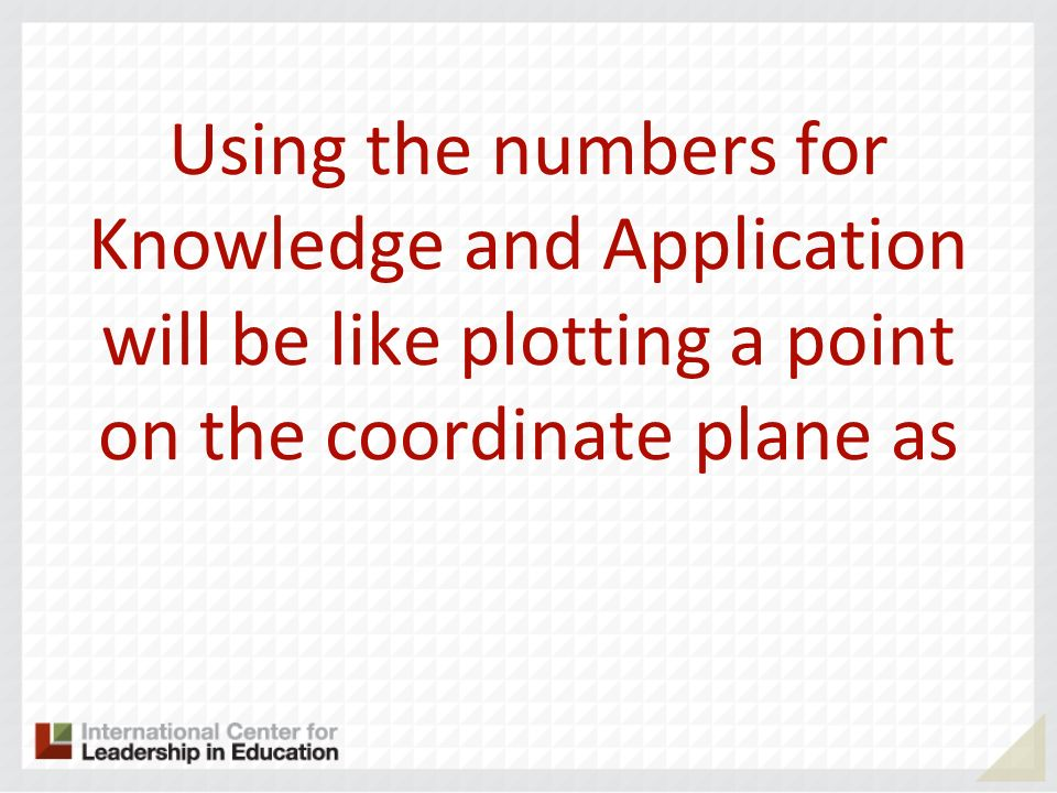 Using the numbers for Knowledge and Application will be like plotting a point on the coordinate plane as
