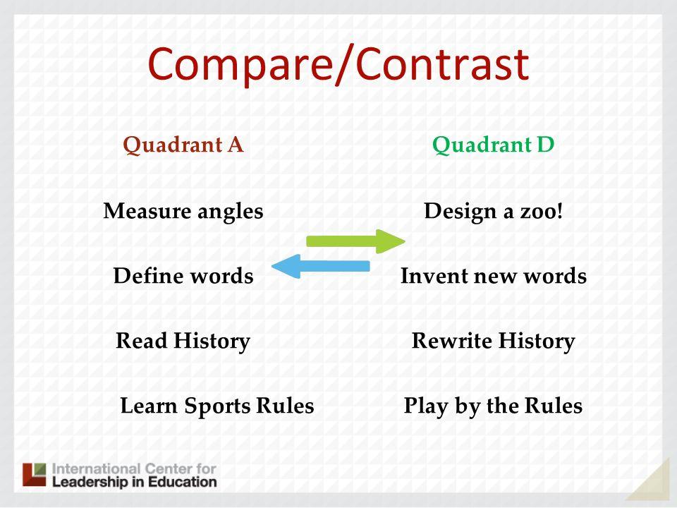 Compare/Contrast Quadrant A Quadrant D