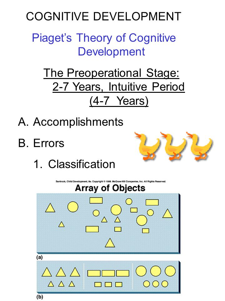 COGNITIVE DEVELOPMENT Piaget's Theory of Cognitive Development