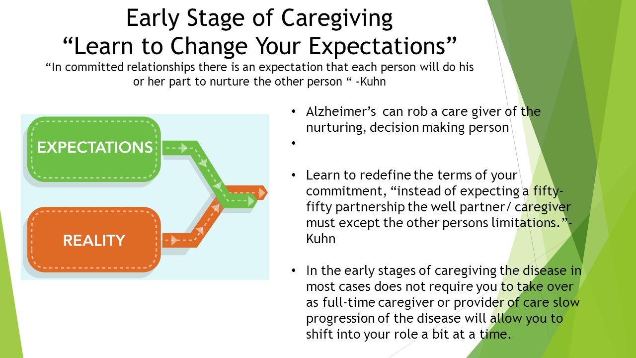 Early Stage of Caregiving Learn to Change Your Expectations In committed relationships there is an expectation that each person will do his or her part to nurture the other person –Kuhn