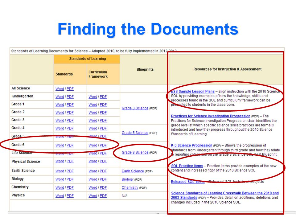 Finding the Documents