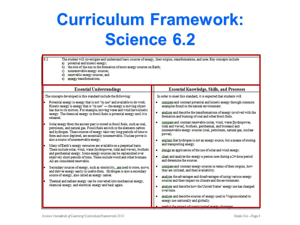 Curriculum Framework: Science 6.2