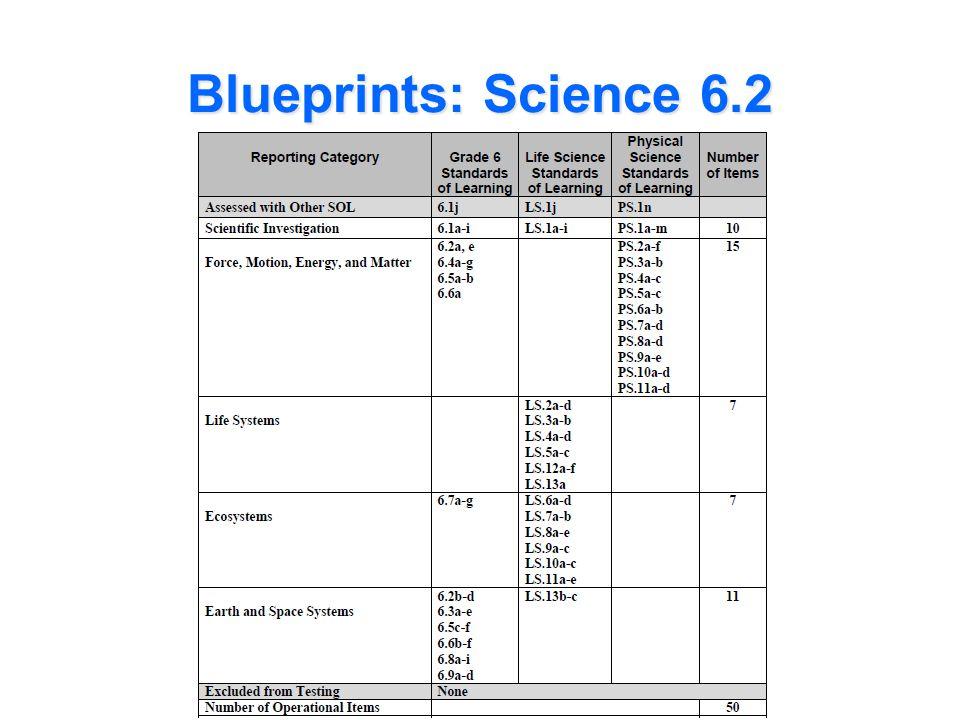 Blueprints: Science 6.2
