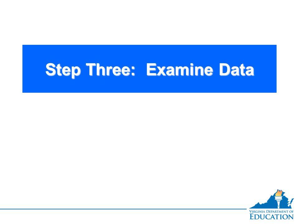 Step Three: Examine Data