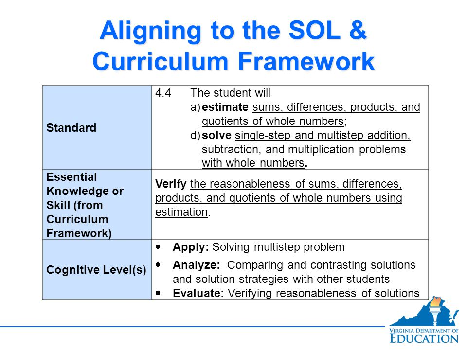 Aligning to the SOL & Curriculum Framework
