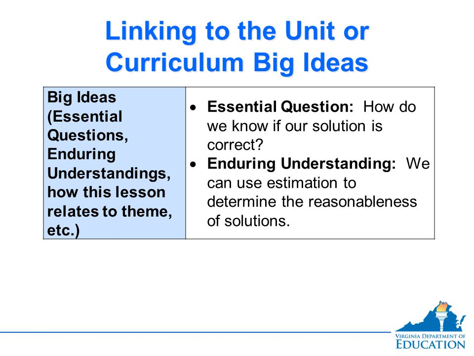 Linking to the Unit or Curriculum Big Ideas