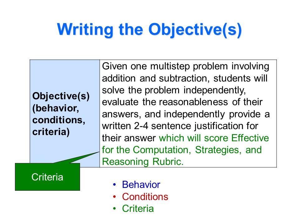 Writing the Objective(s)