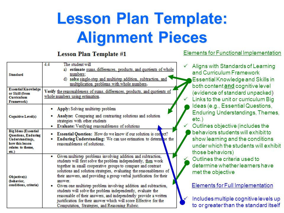 Lesson Plan Template: Alignment Pieces