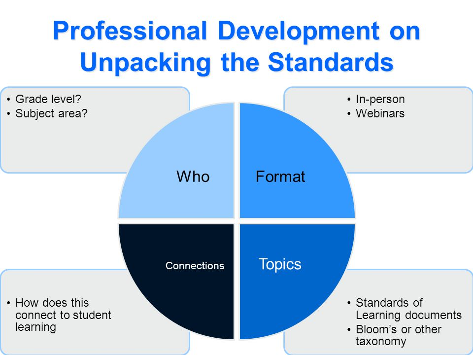 Professional Development on Unpacking the Standards