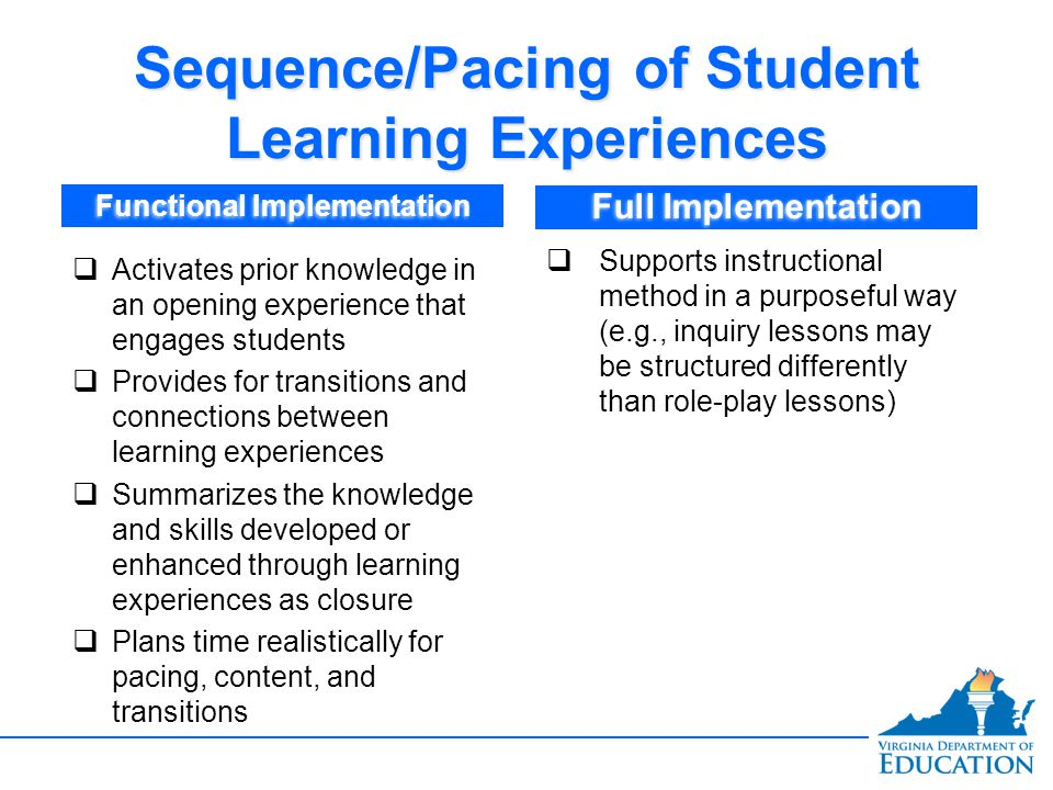 Sequence/Pacing of Student Learning Experiences