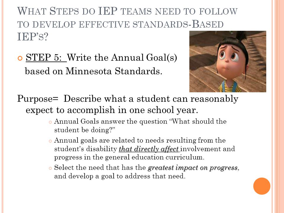 What Steps do IEP teams need to follow to develop effective standards-Based IEP's
