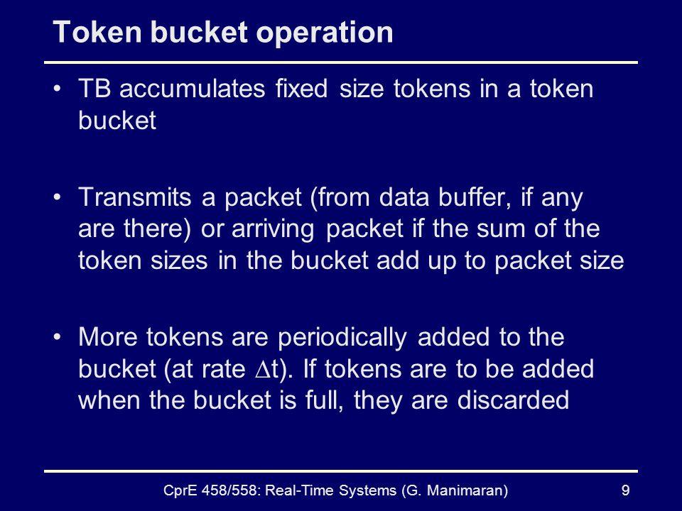 Token bucket operation