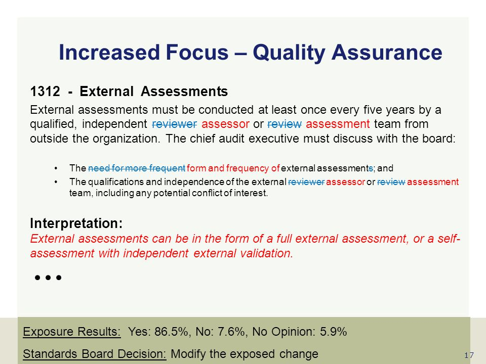 Increased Focus – Quality Assurance