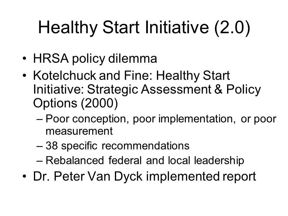 Healthy Start Initiative (2.0)