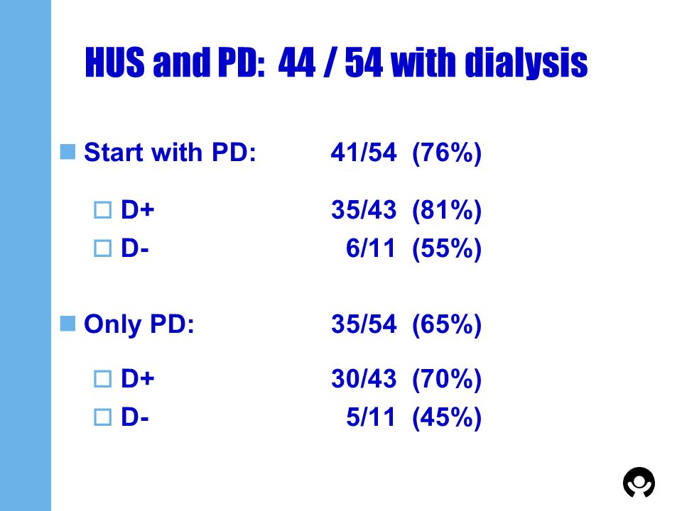 HUS and PD: 44 / 54 with dialysis