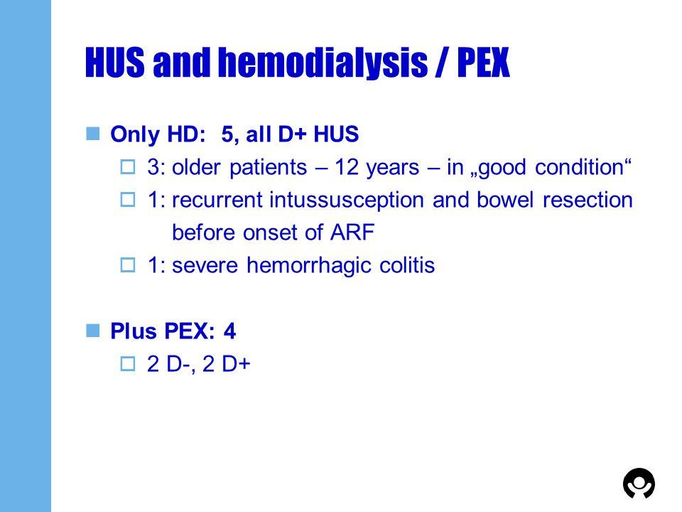 HUS and hemodialysis / PEX