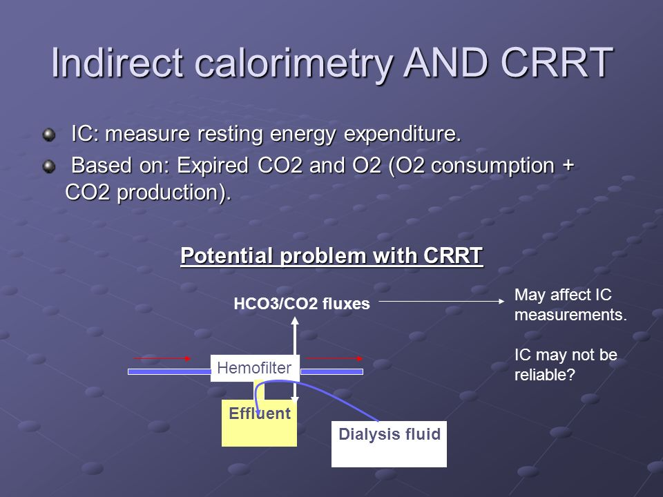 Indirect calorimetry AND CRRT