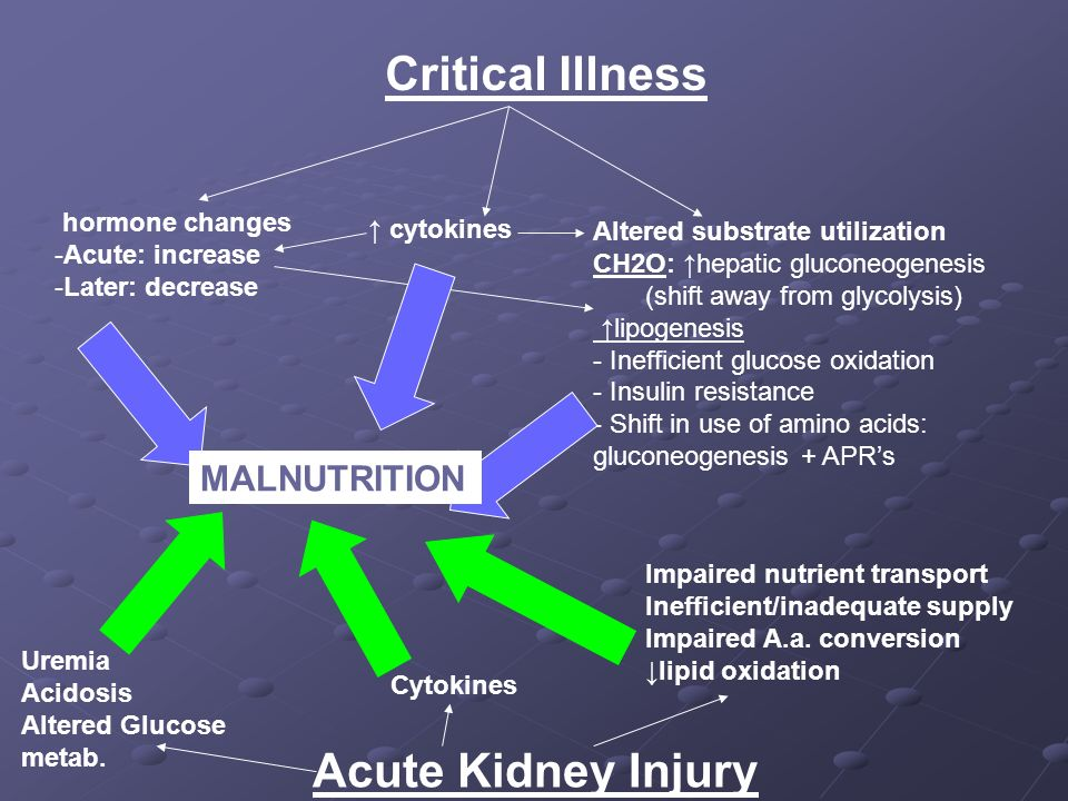 Critical Illness Acute Kidney Injury