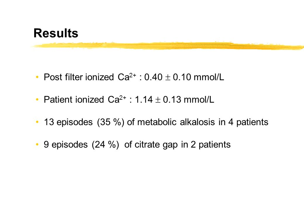 Results Post filter ionized Ca2+ : 0.40  0.10 mmol/L