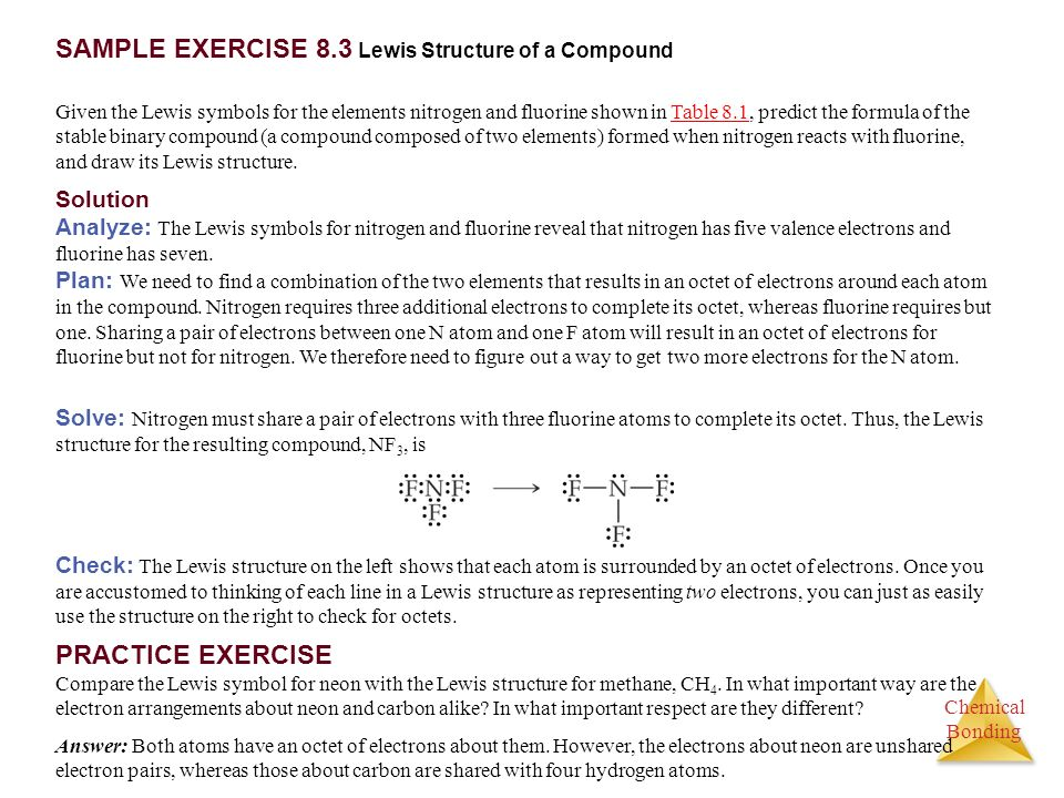 SAMPLE EXERCISE 8.3 Lewis Structure of a Compound