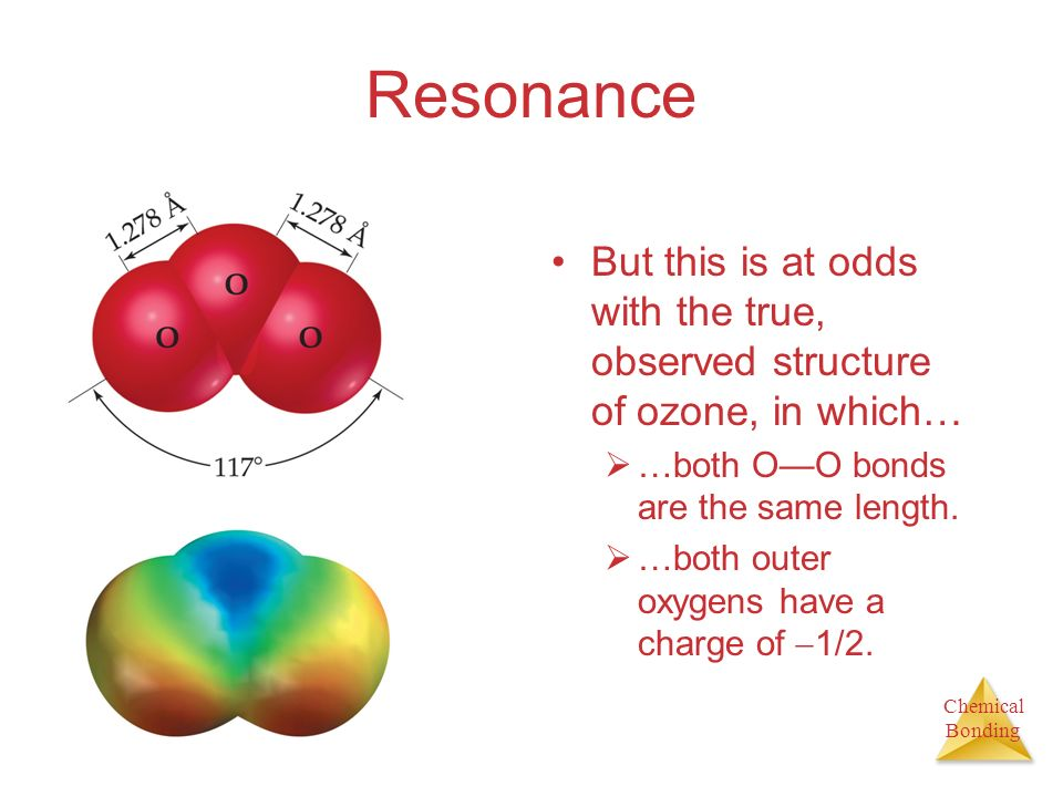Resonance But this is at odds with the true, observed structure of ozone, in which… …both O—O bonds are the same length.