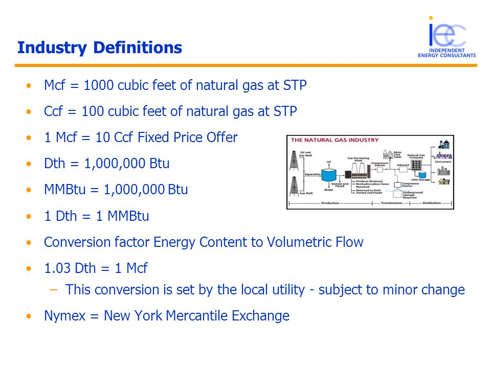 Industry Definitions Mcf = 1000 cubic feet of natural gas at STP