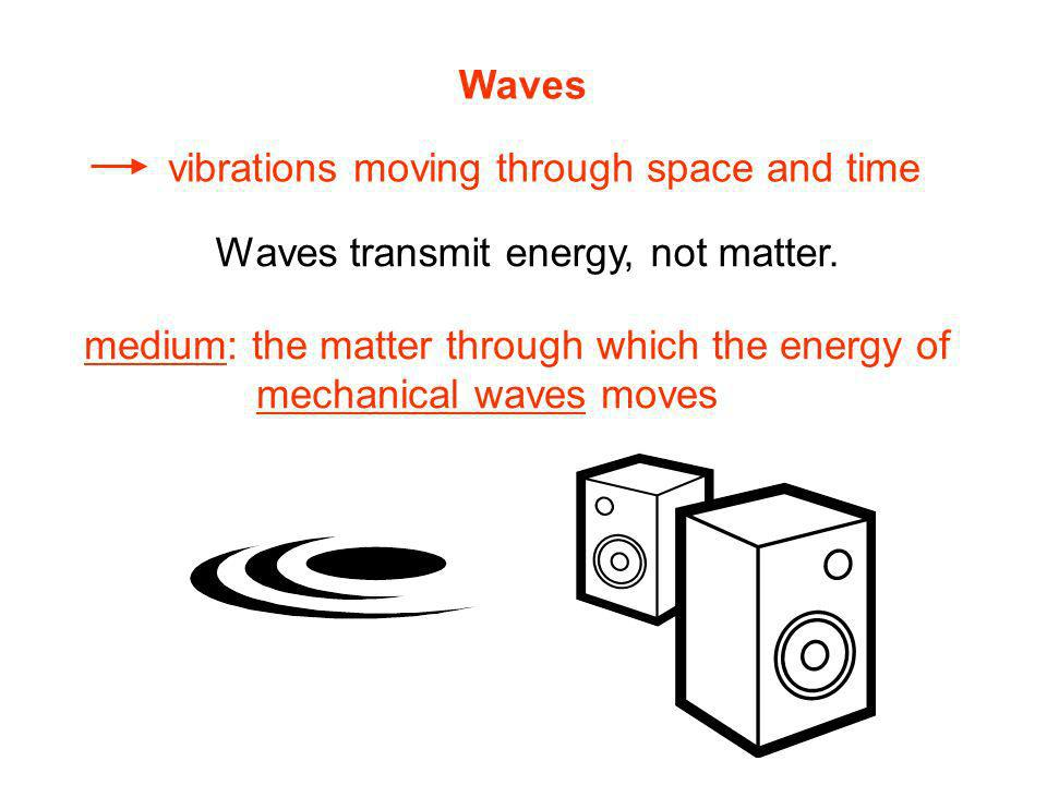 Waves vibrations moving through space and time. Waves transmit energy, not matter. medium: the matter through which the energy of.